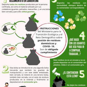 El Ayuntamiento Informa Sobre Cómo Manipular Los Residuos En Los Hogares