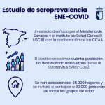 13 Hogares Rodenses Participan En El Estudio De Seroprevalencia Del Ministerio De Sanidad Para Conocer La Incidencia Real Del Coronavirus En España