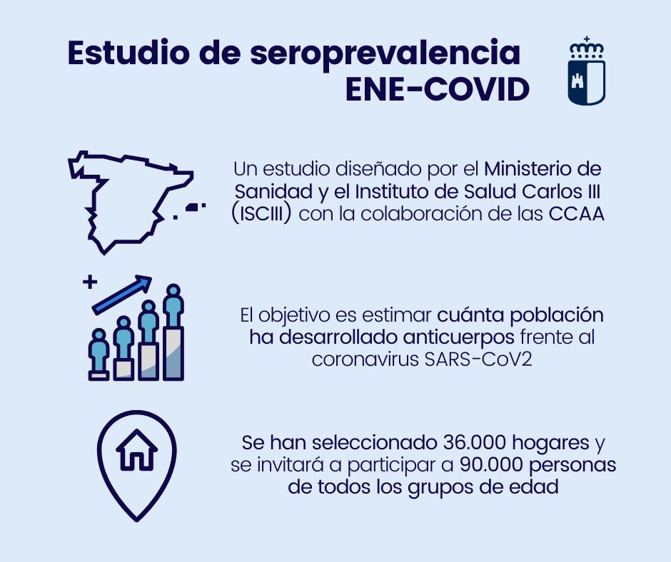 Estudio De Seroprevalencia Frente A COVID 19 2